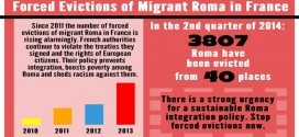 10.7.2014, ERRC – France Continues to Evict Roma on a Massive Scale